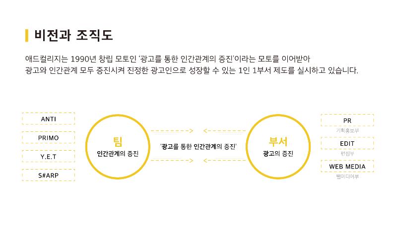 애컬 소개-04.png